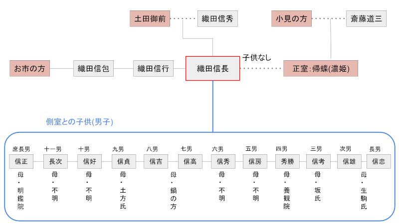寅 さん 家 系図